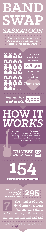 bandswap-infograph (1)