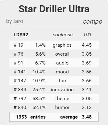 taro-ld32