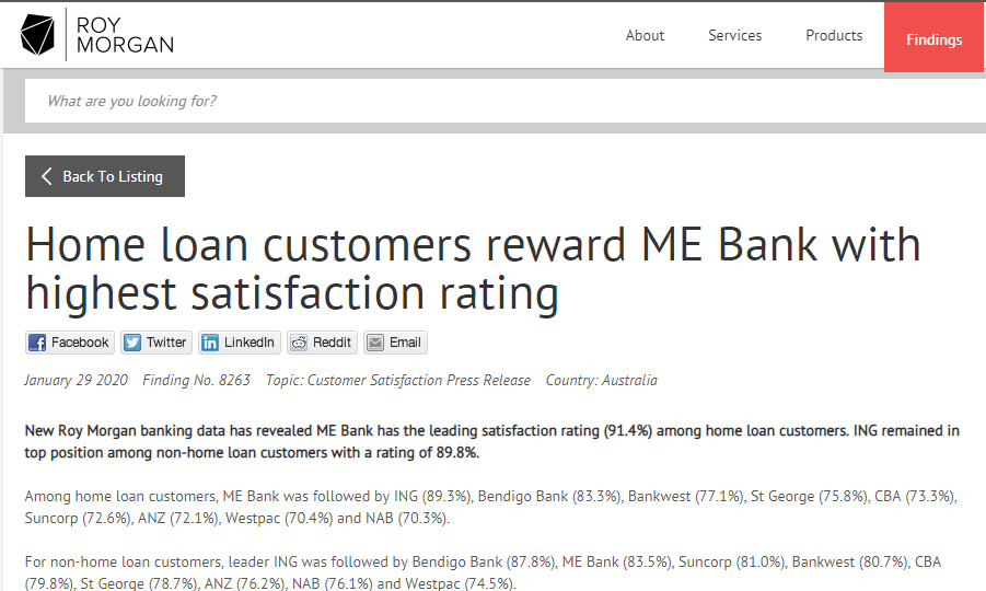 ME Bank #1 home loan satisfaction rating