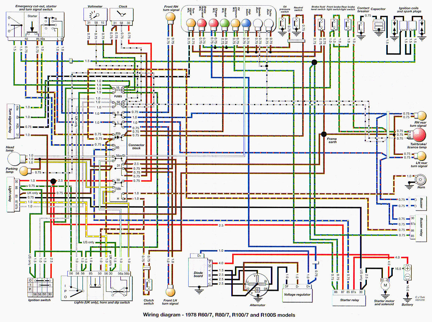 Wiring Diagram Of Rusi Motorcycle - Wiring Diagram Page on
