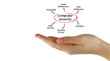 Data Security & Backup