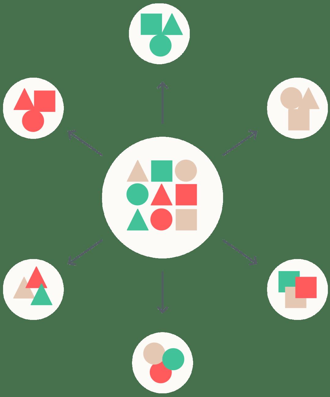 La segmentation vous permet de diviser vos abonnés en groupes logiques à conversion plus élevée