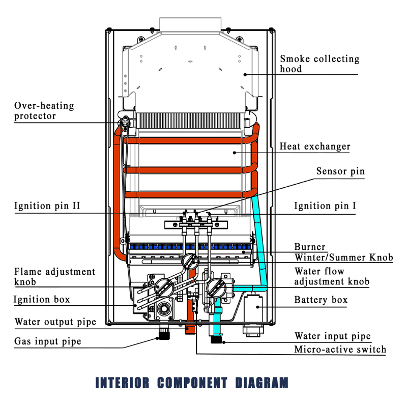 diagram?resize\=665%2C665 atwood water heater mpd 93756 wiring diagram gandul 45 77 79 119  at readyjetset.co