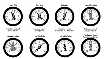 Vac Visual Quick Guide To Vacuum Gauge Readings