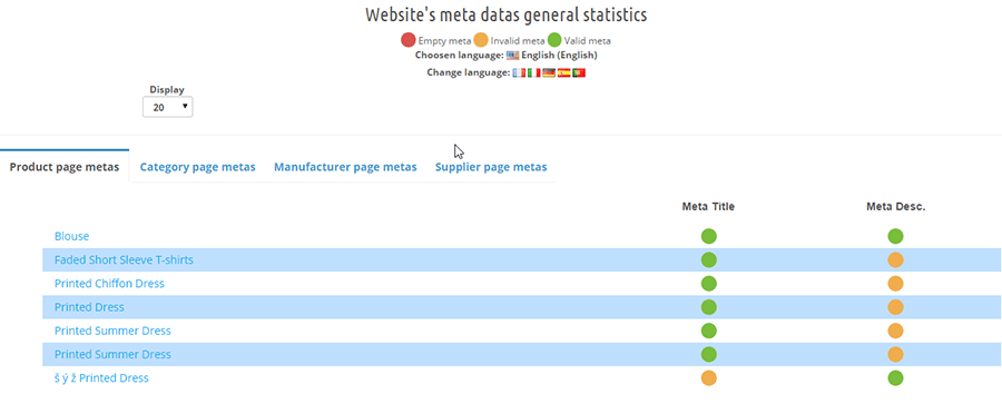 Module SEO Statistics for Prestashop