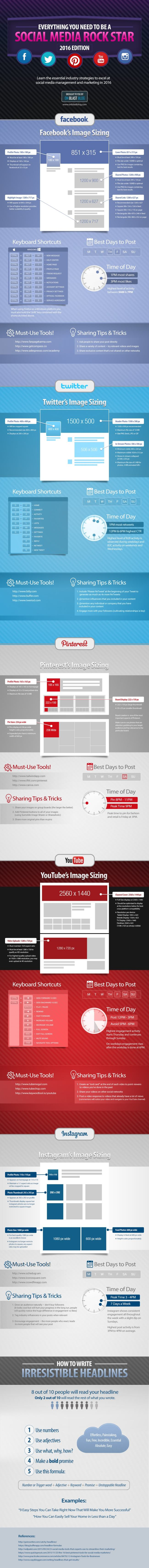 Want to Excel at Social Media Marketing Today? Read This. Social Media Strategy  Social-Media-Image-Sizing-Cheat-Sheet