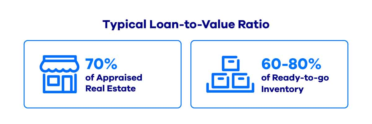 What Is Collateral And Do I Really Need It For A Business Loan Ondeck