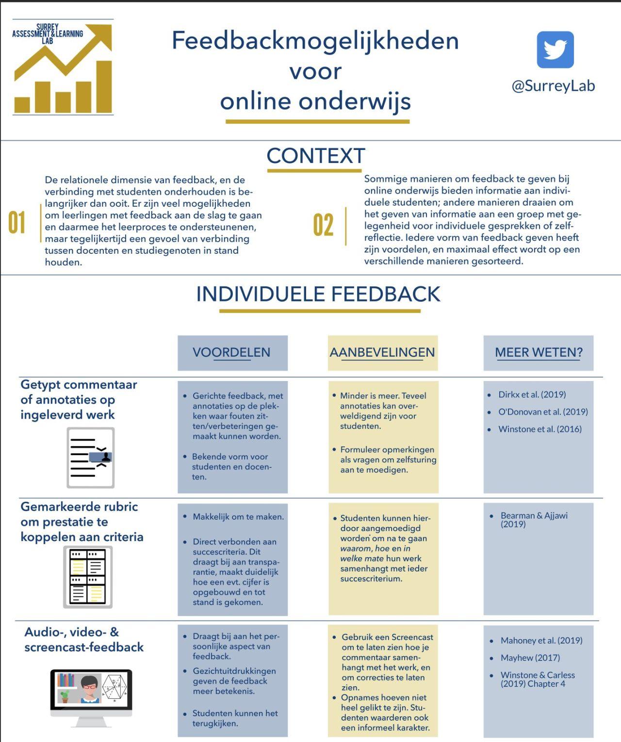 feedbackmogelijkheden voor online onderwijs.