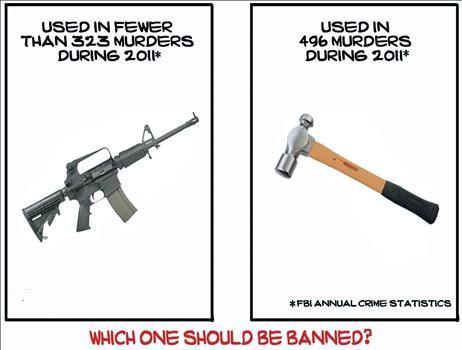 ban hammers