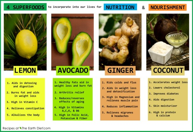 Four Healthy Foods