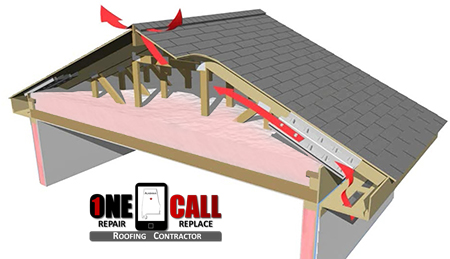 one call roofers in birmingham alabama