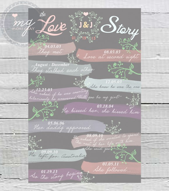 Love Story Wall Art