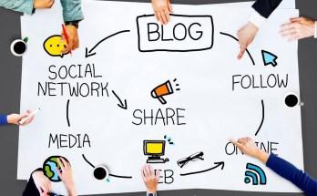 content marketing representation - CollegeMarker