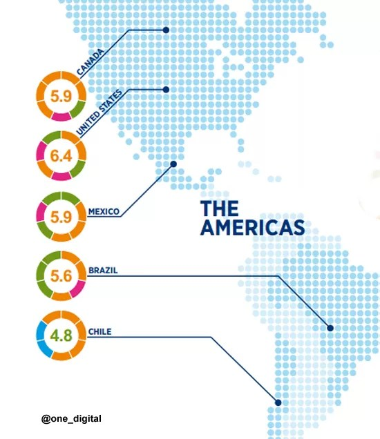 indice global de habilidades 2013