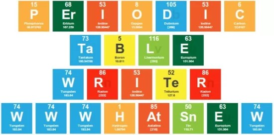 periodic-table-writer