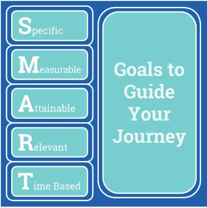SMART goals to guide your journey