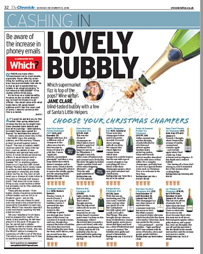fizz taste test Reach newspapers Jane Clare