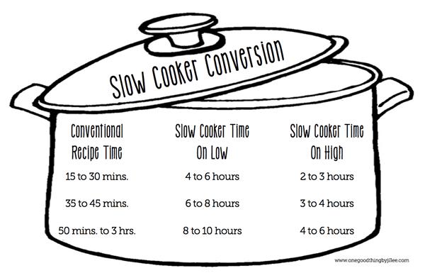 Slow Cooker Conversion