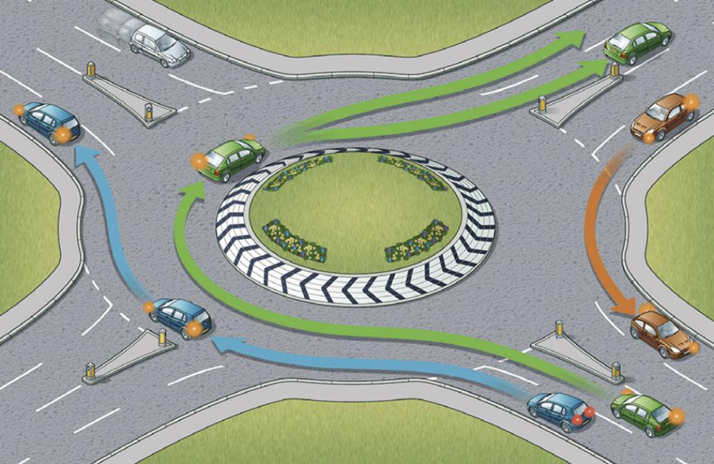 links rijden op een rotonde