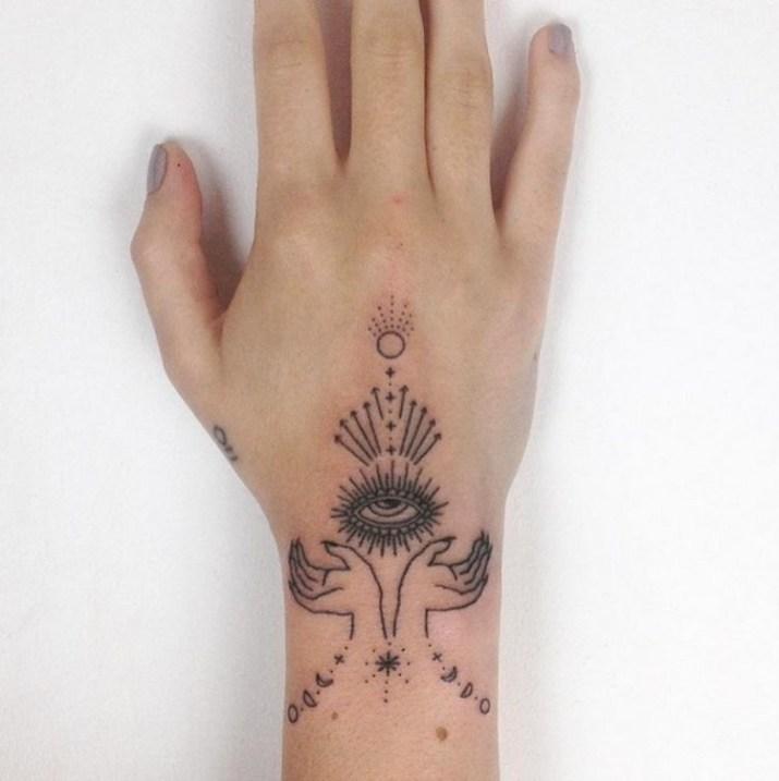 minimalistische oog tatoeages