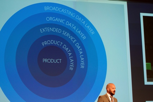 data layers in product development