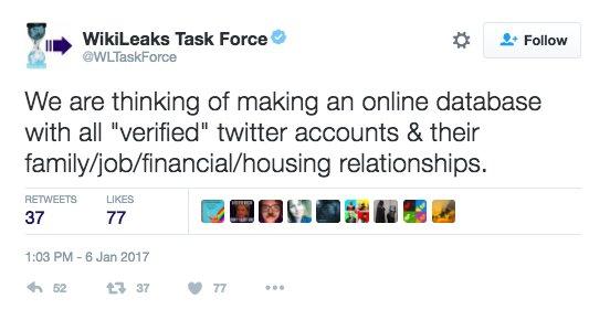 WikiLeaks Doxxing