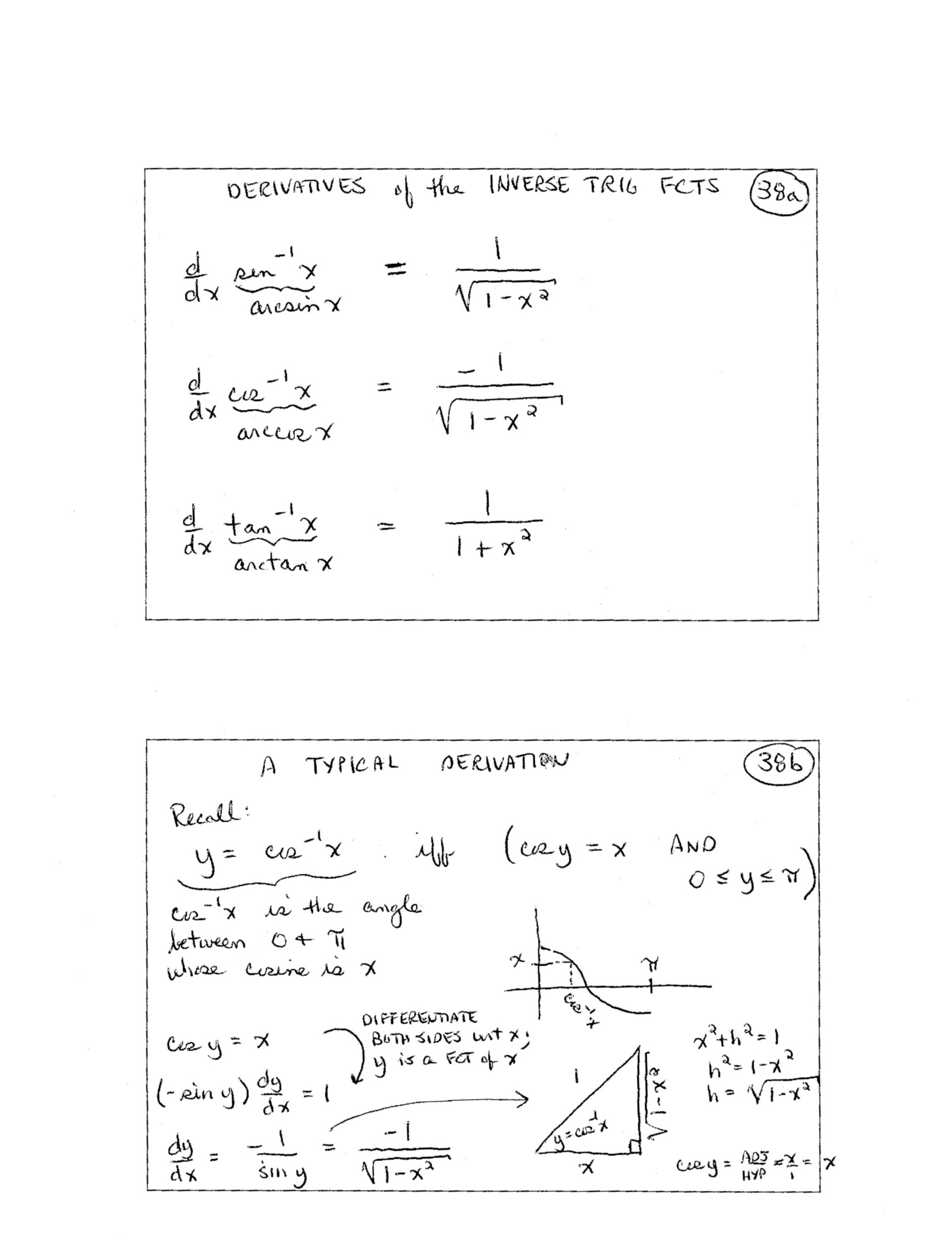 Inverse Trig Functions Calculus 1 Images