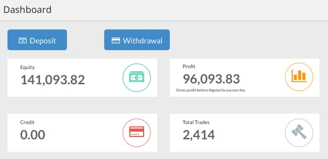 Bealgo dashboard one million journey