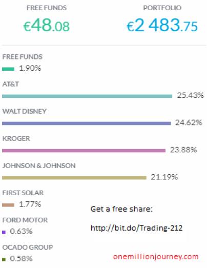 Trading 212 portfolio get a free share