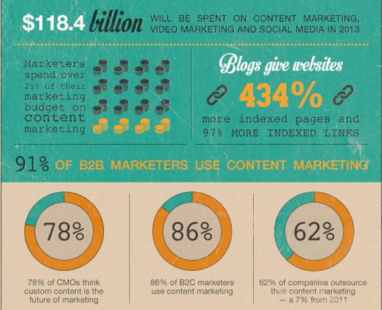 oneminutesite_content_marketing_01