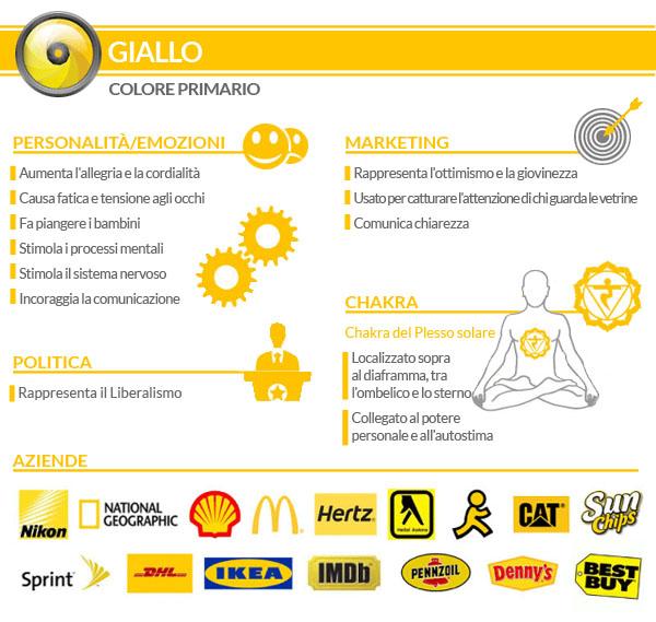 creare sito web: grafica web