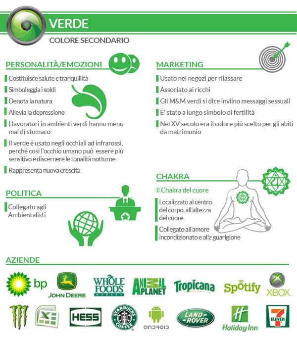creare un sito web: verde