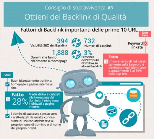 Backlink di qualità