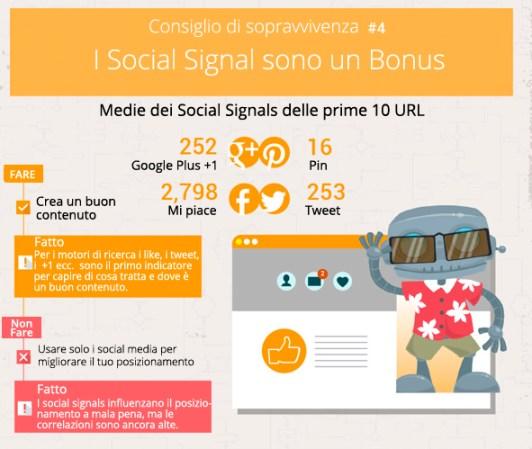 Social Signal - oneminutesite