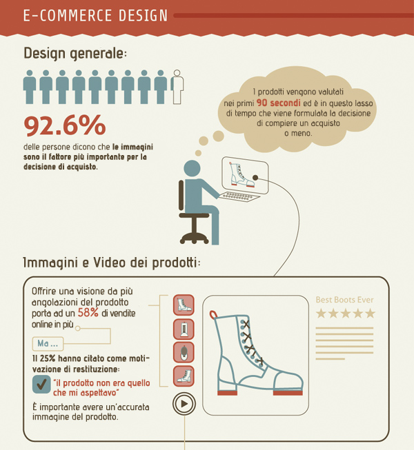 design_ecommerce