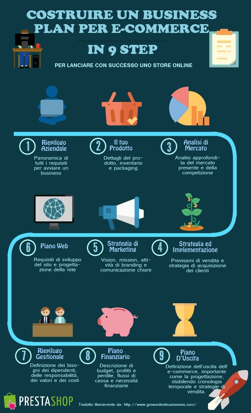 Business_plan_ecommerce