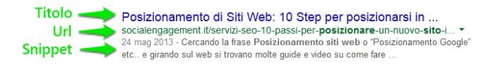 contenuti_per_google