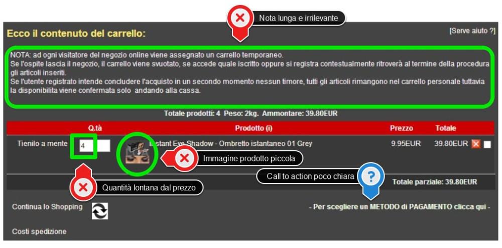 es_pessimo_carrello