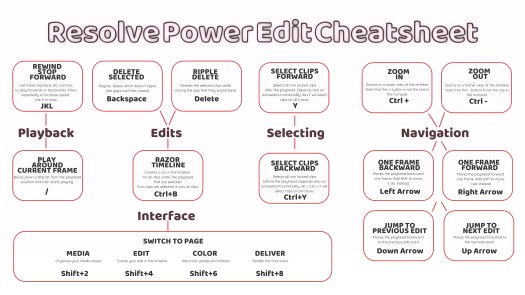 Printer friendly version of the Cheatsheet