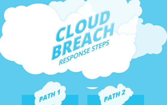 one page cloud app website