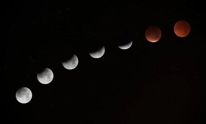 Lunar Eclipse 2021