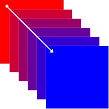 transition The Most Important CSS3 Properties Explained