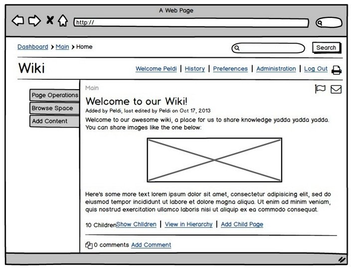web-mockup-blasmiq The Importance Of Wireframes In Web Design And 9 Tools To Create Wireframes