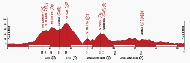 'Mallorca167 - Huerzeler Bicycle Holidays'