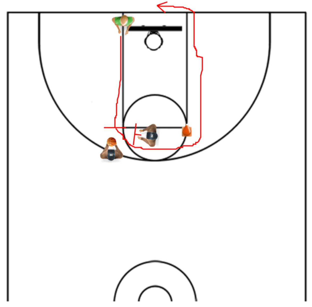 One Easy Basketball Drill Three Defensive Benefits