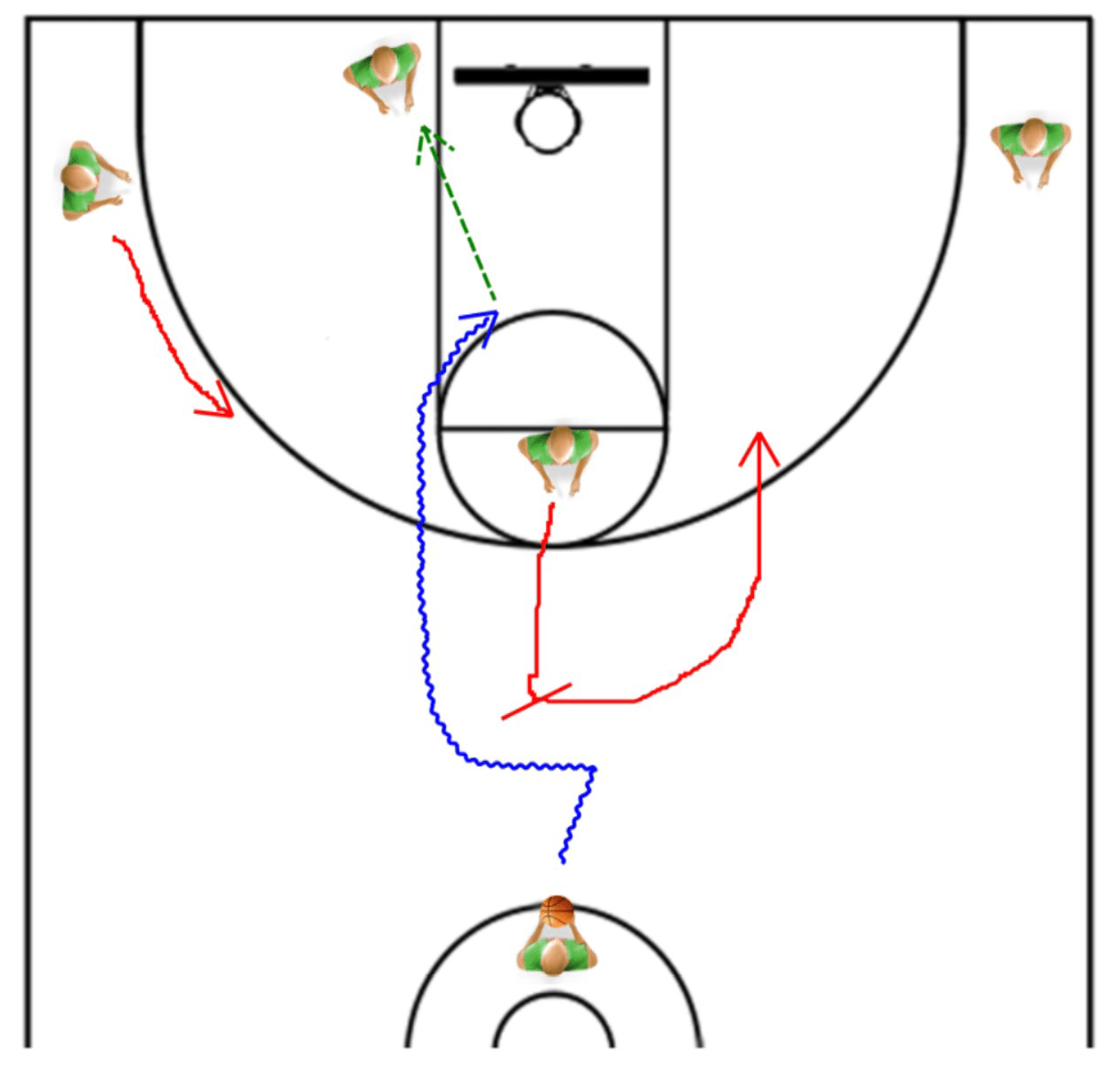 Coaching Pick And Roll Basketball
