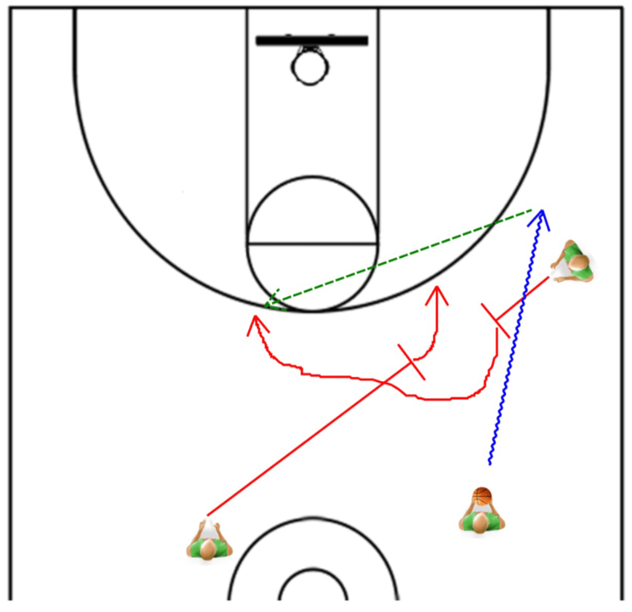 Basketball Pick And Roll Drills