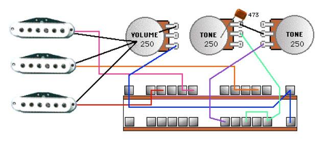 Fender Super Strat Wiring Diagram. Fender. Automotive Wiring ...
