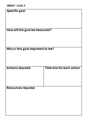 Worksheets Best Written Worksheet For Career Goal Setting goal setting templates best photos of career template goals smart worksheet