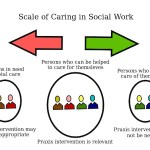 Social Work Degrees